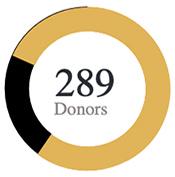 289 Individual Donors